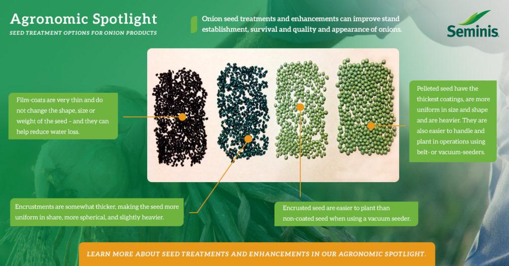 Agronomic spotlight